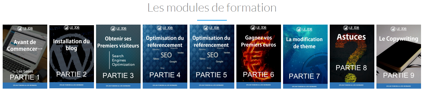 Modules de formation WordPress